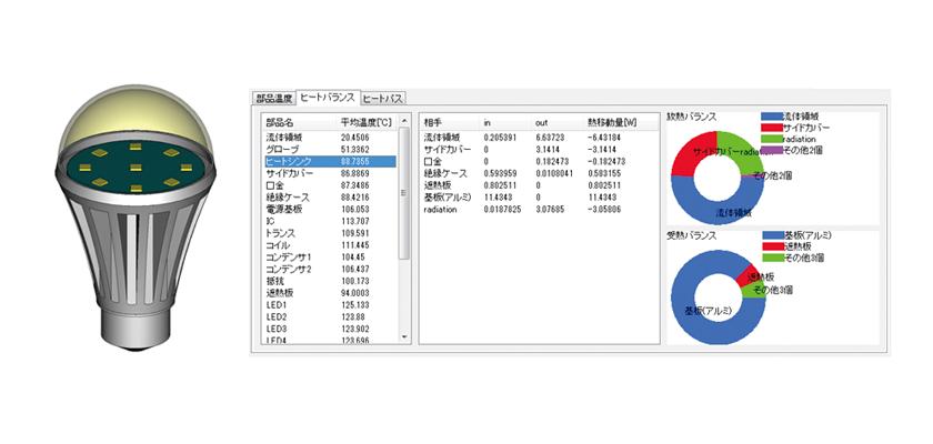 ソフトウェアクレイドル 技術二課 衛藤 潤 インタビュー