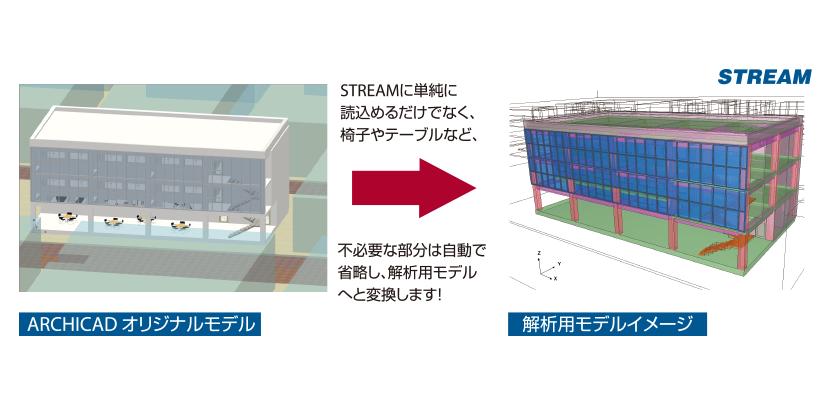 HeatPathViewの開発背景